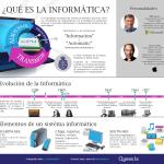 Infografía- Informática- 01