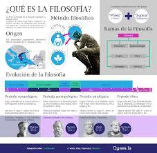Infografía filosofía