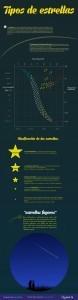 infografía estrellas