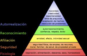 psicología pirámide de maslow
