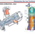 ¿Qué es turbina de gas?