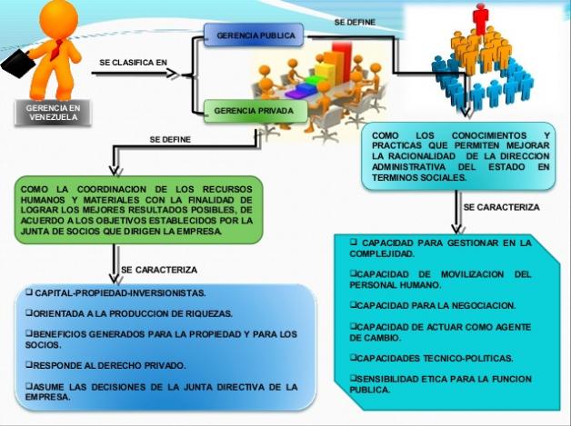 mapa conceptual de una empresa
