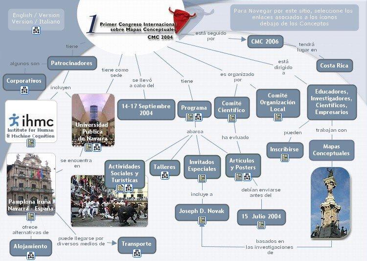 mapa conceptual creativo