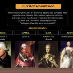 ¿Qué es despotismo?
